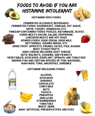 foods that contain histamine