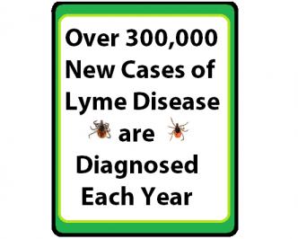 ticks-lyme-estimates