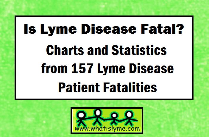 lyme-deaths-statistics